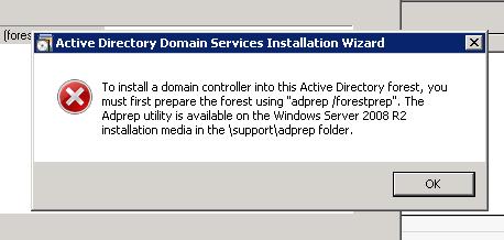 ACtive Directory ADPREP 1